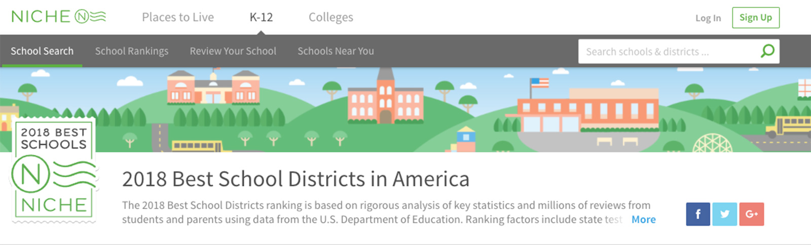 Niche.com 2018 Best School Districts in America